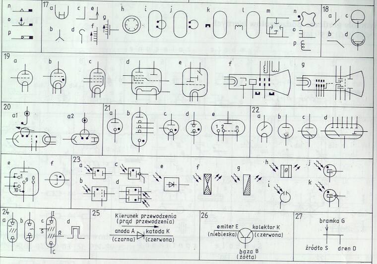 elementy czynne str 2