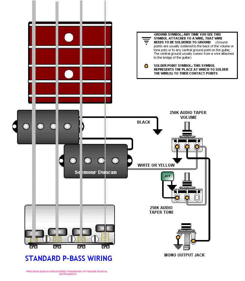 guitar string diagram electric guitar wiring diagrams ec 256 electric guitar  wiring diagrams electric guitar 3