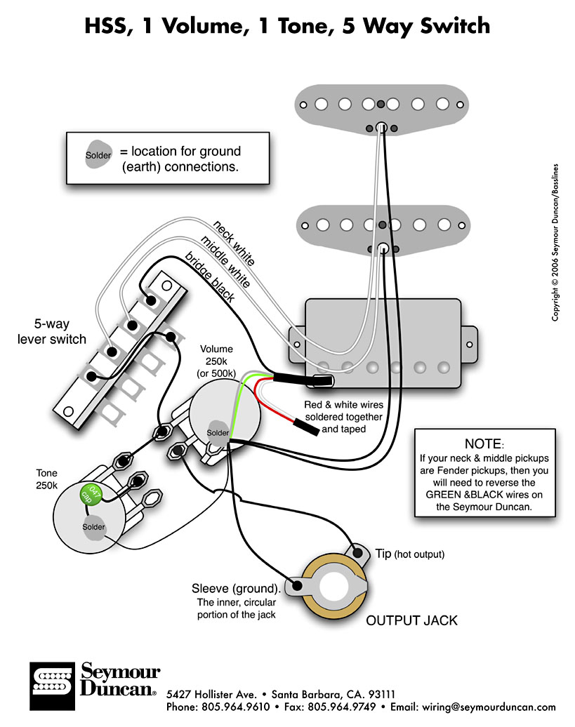ibanez artist wiring diagram marshall wiring diagram