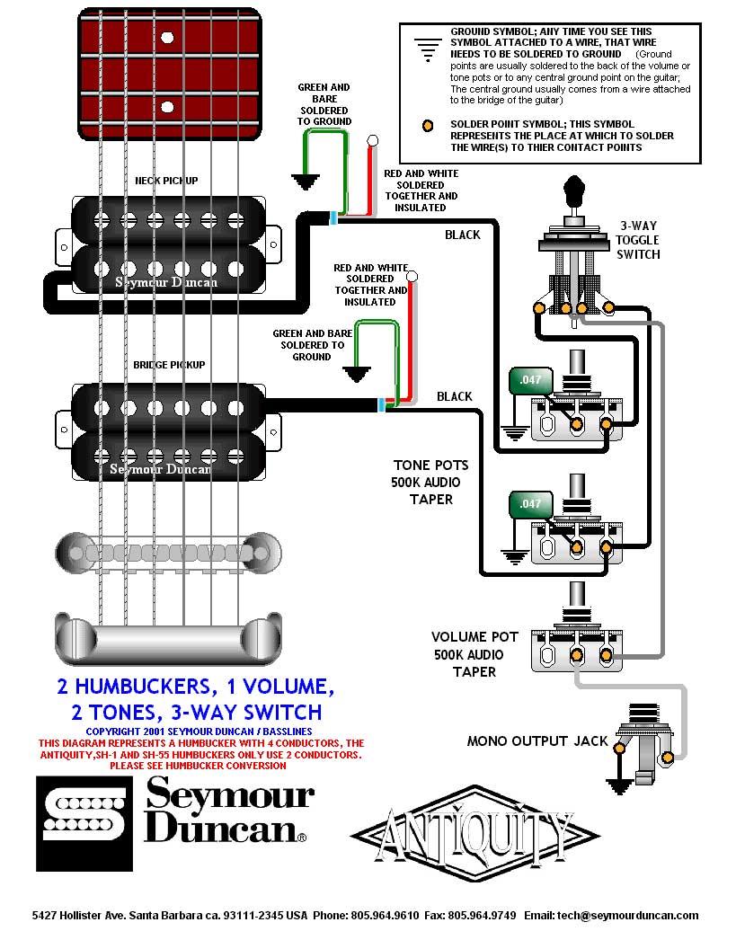 Ausgezeichnet Humbucker Pickup Schaltplan Galerie - Der Schaltplan ...