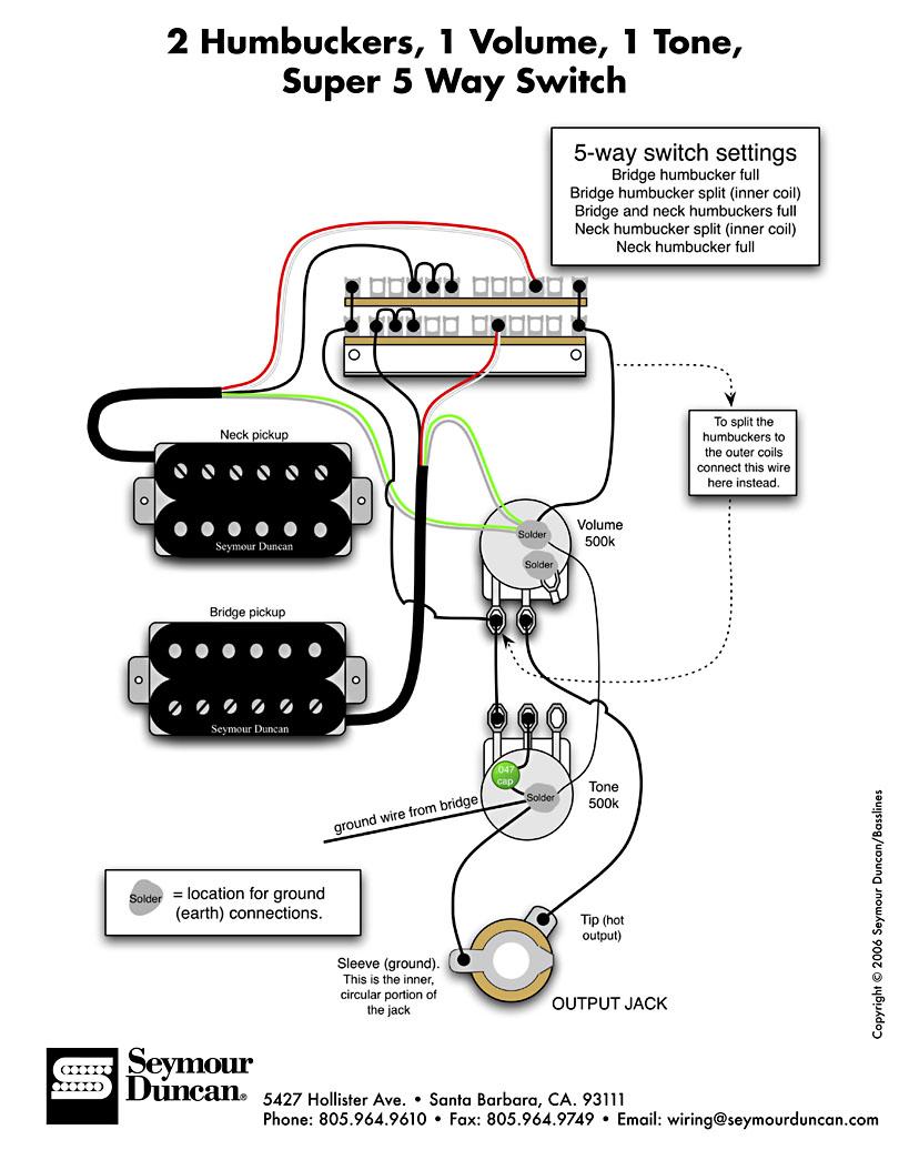 schemat /Przystawki2/SeymourDuncan 2hum_1vol_1tone_super5way.jpg