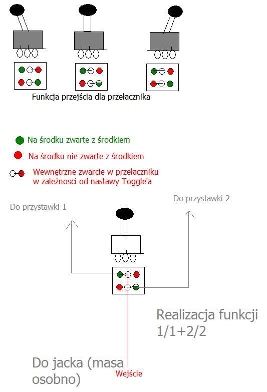 schemat /Przystawki2/SwitchesPrzelaczniki dpdt.jpg