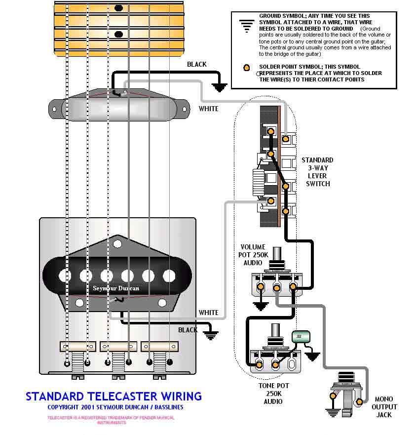 Seymour standard_tele 094 guitar wiring drawings, switching system telecaster seymour fender standard telecaster hh wiring diagram at panicattacktreatment.co