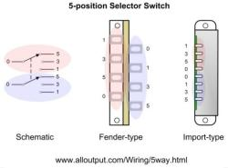 image mini 5-way 5-pos Fender switch