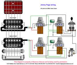 image mini Les Paul Jimmy Page Seymour Duncan drawing