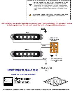 image mini singlecoil_series_mod 090