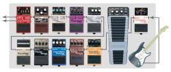 image mini Guitar Effects Order by ROLAND